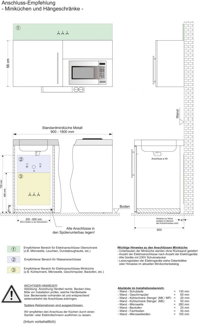 Anschluss-Schema Miniküche