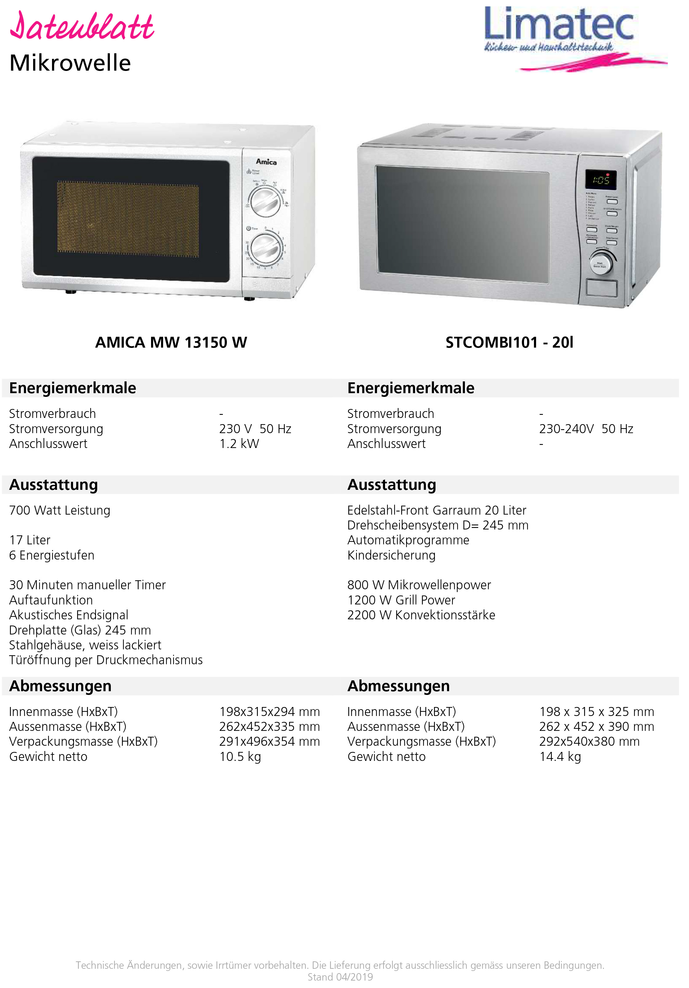 microwave white and stainless steel